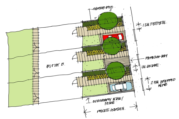 Fine Residential Landscape Architecture Conceptual Plan Intended